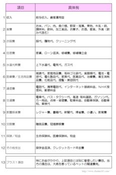 家計簿項目.png