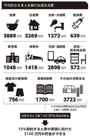 書籍の図表.png