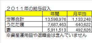 2011年の給与収入.png